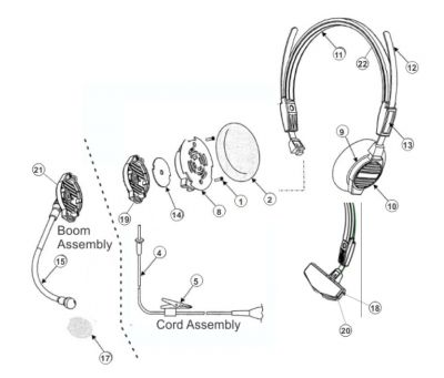 Telex Airman 750 Headset Spares Exploded Parts Diagram